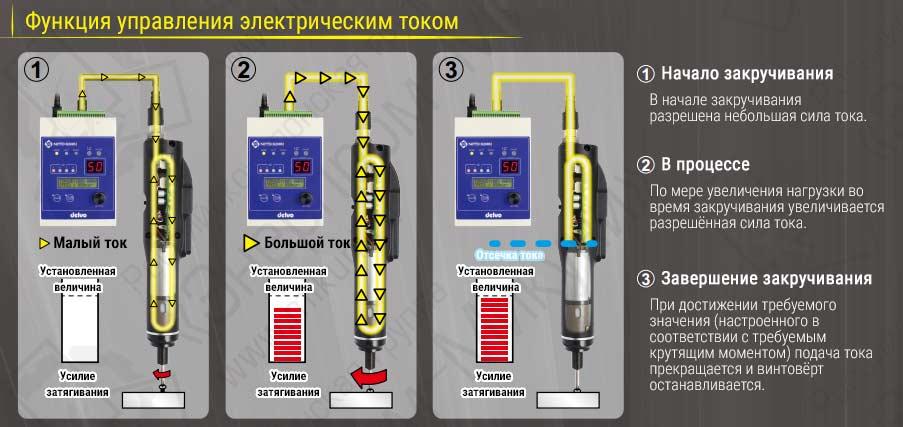 Система управления электрическим током