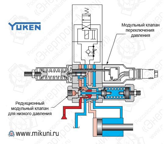 Схема модульного клапана