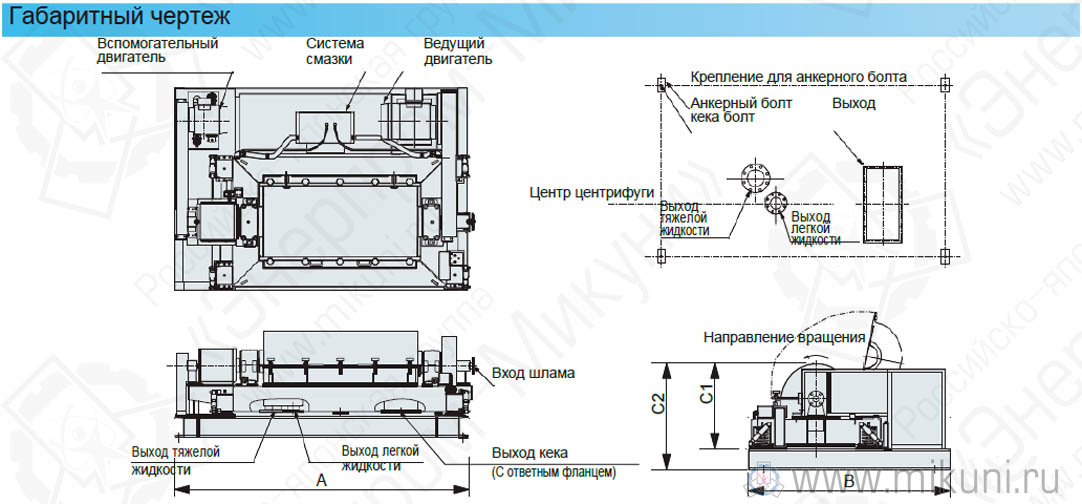 Санитарный тип декантера оборудован промывочным устройством