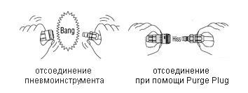 Быстроразъемные соединения (БРС) Cupla серии Hi Cupla для подключения пневматического инструмента