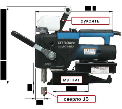Габариты станка Nitto Kohki LO-3550