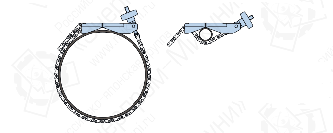 Пример установки платформы сверления труб Nitto Kohki на трубах разного диаметра