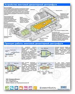 листовка по декантерным центрифугам IHI