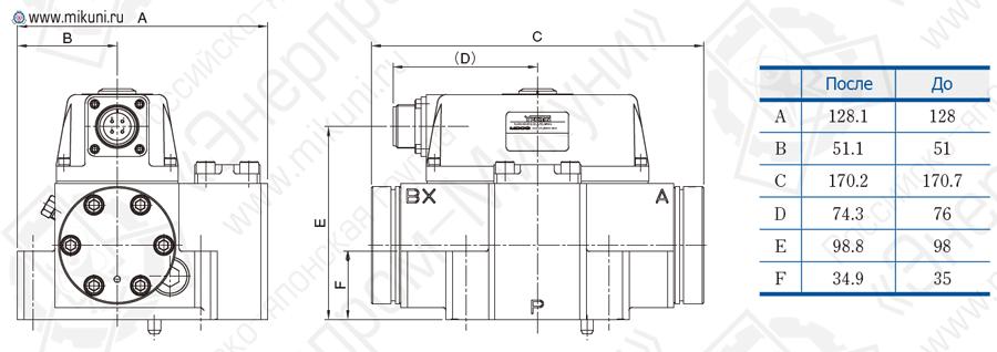 Изменения внешних размеров сервоклапана SVD-F2